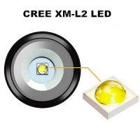 Alta potencia Led-CREE-XM-L2